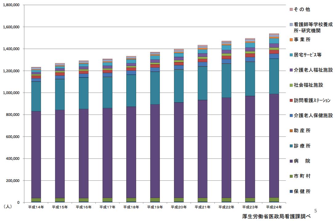 https://kango.tenshokuagent-pro.com/wp-content/uploads/2019/07/%E3%82%B9%E3%82%AF%E3%83%AA%E3%83%BC%E3%83%B3%E3%82%B7%E3%83%A7%E3%83%83%E3%83%88-2019-07-02-14.10.53.png